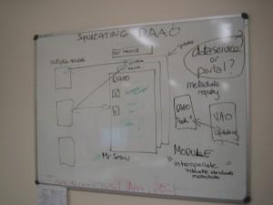 DAAO_whiteboard4