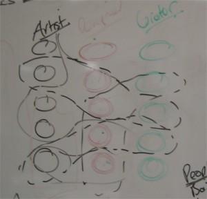 DAAO_whiteboard5