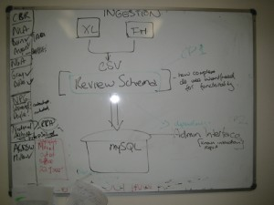 whiteboard_ingestion